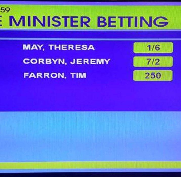 Bahis şirketlerine göre Theresa May seçimde rakipsiz