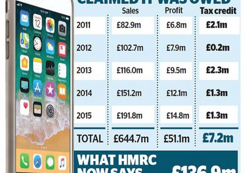 Apple to pay £137m in backdated taxes to HMRC