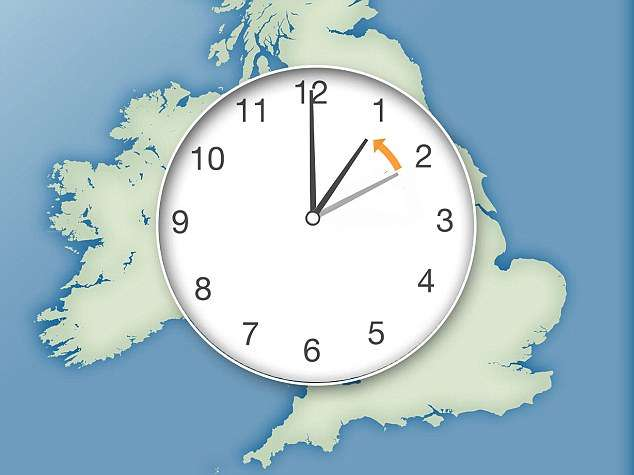 Saatlerinizi 1 saat geri almayı unutmayınız