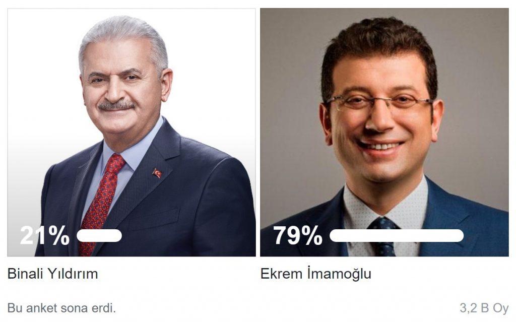İstanbul Seçim Anketimizin kazananı İmamoğlu