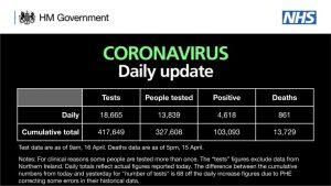 Birleşik Krallık'ta virüs sebebiyle hastanelerde 861 can kaybı daha yaşandı