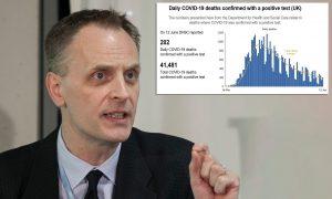 """""""İngiltere'nin koronavirüsle mücadelesi büyük bir başarısızlık"""""""