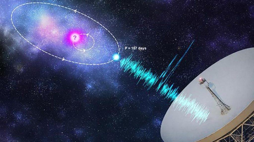 Uzayın derinliklerinden 157 günde bir gelen sinyal gök bilimcileri heyecanlandırdı