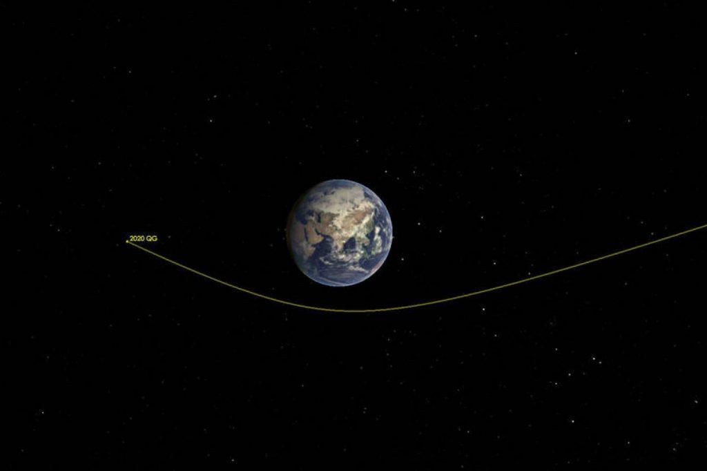 En hızlı yörüngeye sahip asteroid bulundu